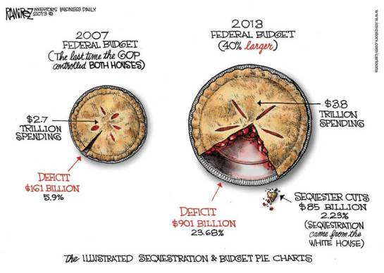 sequester-pie